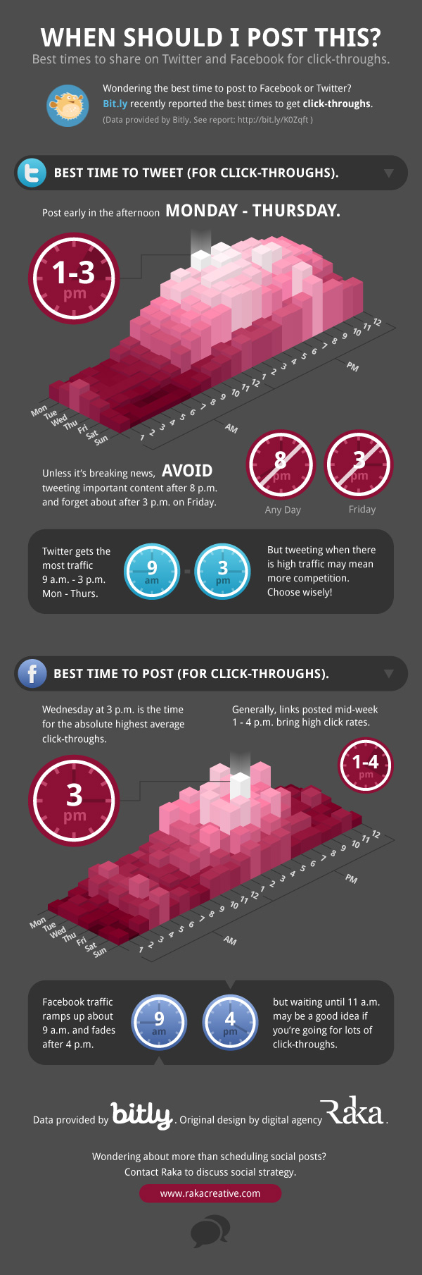 best-time-to-post-infographic