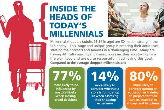 inside-head-millennials