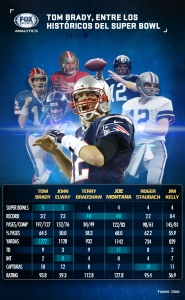 fsla-analytics-qbs_superbowl