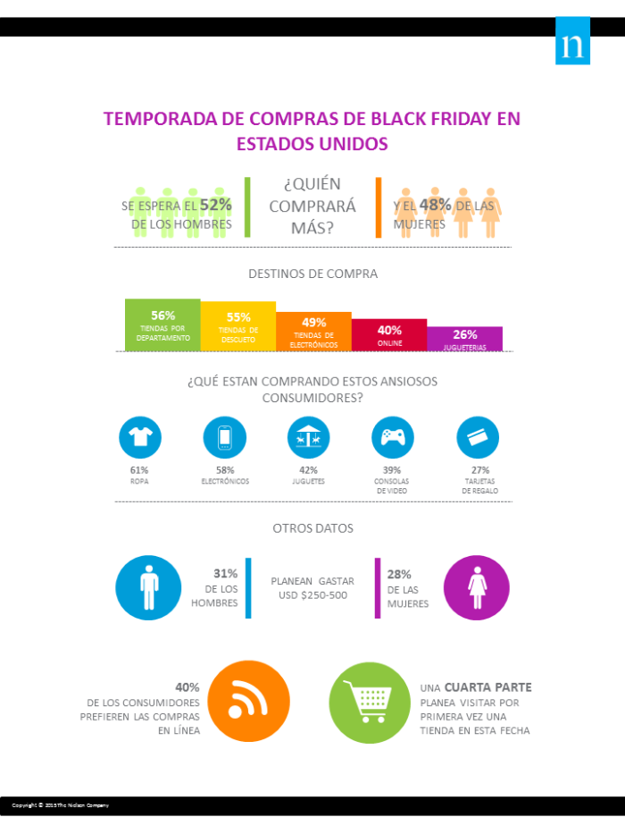 INFOGRAFÍA BLACK FRIDAY